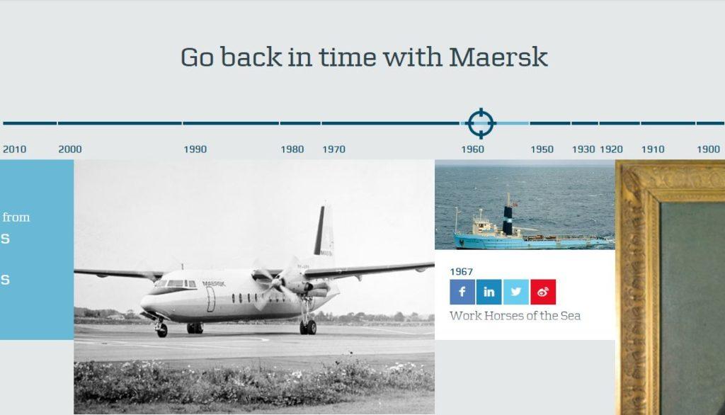 maersk-content-timeline