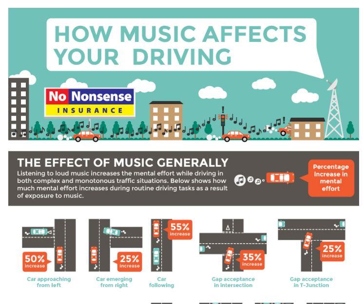 no-nonsense-content-infographic